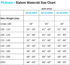 Weight Size Chart Water Ski Size Chart Phiinom Adventure Sports