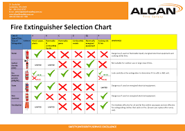 Electrical Tagging Colour Chart Wa Alcan