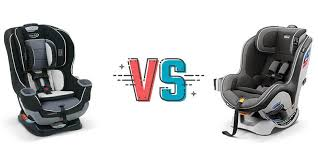 graco vs chicco who makes the best