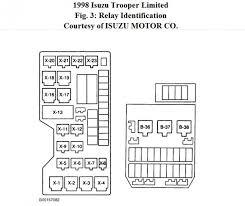 isuzu kb 280 fuse box diagram wiring diagrams value isuzu trooper fuse box wiring diagram datasource isuzu kb 280 fuse box diagram