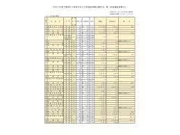 福岡 県 私立 高校 倍率 2021