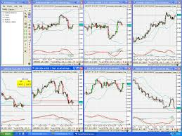 Forex Charts Live