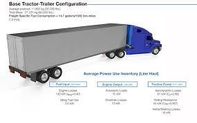 semi trailer light wiring diagram semi automotive wiring diagrams trailer light wiring diagram base tractor trailer 96