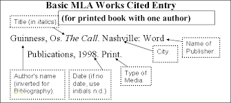 Worksheets Model Bibliographic Entries Book By A Single Author