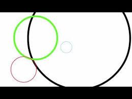 Ringi diameeter - ring ja ringjoon