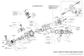 razor dune buggy wiring diagram solidfonts electric scooter throttle wiring diagram nilza dune buggy wiring diagram schematics and diagrams