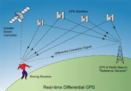 How Gps Works How To Stop Cyberattacks On Gps Enabled Devices