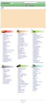 Ezine Design Software Configuration Management With Cvs And Open Source Tools