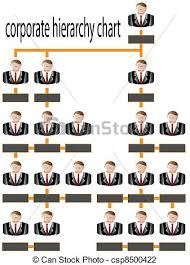 Corporate Titles Hierarchy Chart Corporate Hierarchy Chart Business