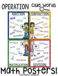 Math Clue Words Posters Freebie