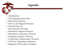 Communications Information Systems Cis Department Ppt