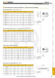 Tightening Torque Chart Metric T21 Thread Sizes Dimensions And Tightening Torque Values