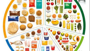 diabetes food menus menu for type 2 diabetes health and beauty