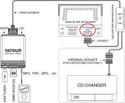 toyota cd player wiring diagram wiring diagrams toyota tundra stereo wiring diagram nodasystech