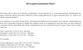Ec Ppm Conversion Chart Electrical Conductivity Units Ecs