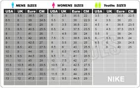 Mens Nike Size Chart Program Management Academy