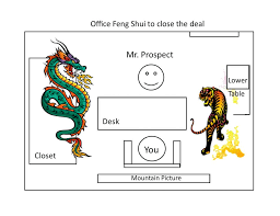 feng shui home office. Pillar In Office Room Feng Shui Layout Home Living