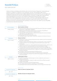 Solution Architect Resume Samples Templates Visualcv