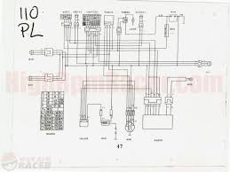 wiring harness taotao atv atv wiring diagram instructions 125Cc Chinese ATV Wiring Diagram at Kandi 110cc Atv Wiring Diagram