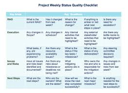 Project Status Reporting Do You Know How To Create A Good Quality Successful Project Status