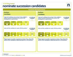 Nominating Successors For Succession Planning Sigma