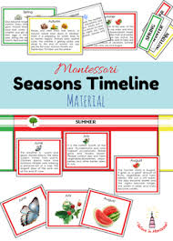 Year Timeline Seasons And Months Timeline Cards Line Of The Year By I Believe In