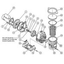 watch more like pool pump diagram pool pump wiring diagram ultra flow pool pump parts hayward pool pump