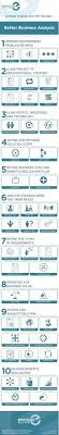 Best 25 Business Intelligence Analyst Ideas On Pinterest Best Business Analysis Training In Bangalore