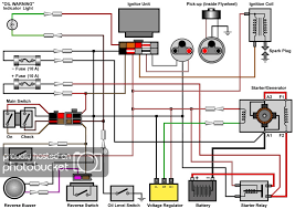 ez car wiring diagram wire diagrams for cars wire wiring diagrams golf car wiring diagram golf wiring diagrams online here s a g2a gas schematic