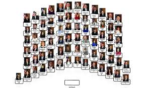 Us House Seating Chart State Of Rhode Island General Assembly