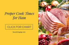 Ham Size Chart Whether You Want To Slow Roast Your Ham Or Blast It To Have