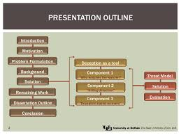 Presenting A Thesis Proposal