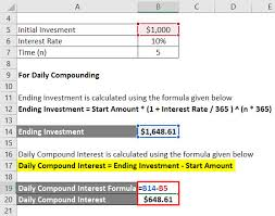 daily interest calculator excel daily compound interest formula calculator excel template