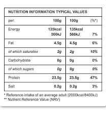 nutrition information sirloin steak super lean back png et 16550