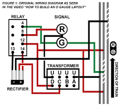 o gauge wiring schematic wiring diagram site o gauge wiring schematic wiring diagram online o gauge track layout building tips o gauge signal