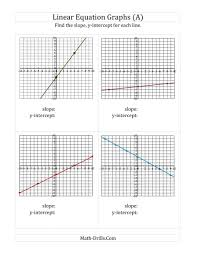 the finding and y intercept from linear equation graph math worksheet algebra page at drills