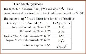 relational algebra symbols math symbols for union and intersection and and or in mathematics