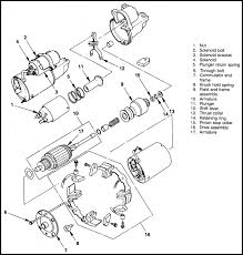 6 lead 3 phase motor wiring diagram at 12 wordoflife me 3 Phase 6 Lead Motor Wiring Diagram 9 lead motor wiring diagrammotor free download diagram inside 12 6 lead 3 phase motor wiring diagram