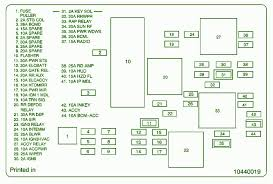 wiring diagram for central ac wiring trailer wiring diagram for 2001 pontiac aztek main fuse box diagram