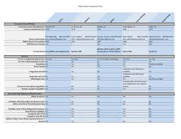 Product Comparison Template Excel 003 Product Comparison Template Excel Ulyssesroom