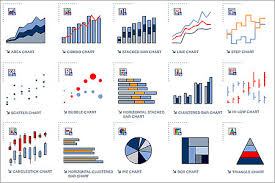 Different Types Of Charts Brainfuel