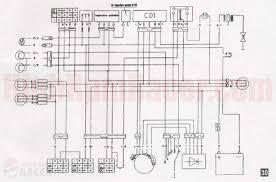 lifan atv wiring diagram wiring diagram wiring diagram 110 trail bike image about