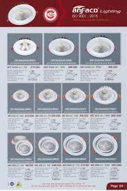 Đèn LED Anfaco - Catalogue Đèn led Anfaco mới nhất - Bảng giá đèn Anfaco