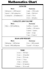 Math Chart With Measurement Nursing Math Math Charts