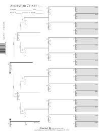 Five Generation Ancestor Chart Masthof Bookstore 078084731578 Masthof Books