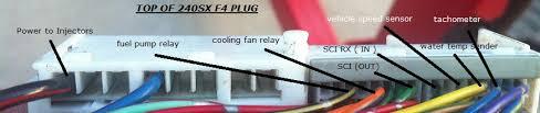 how to wire a 2jzgte in a s14 240sx my pro street s14 horn wiring diagram S14 Wiring Diagram #33