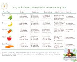 food chart for 6 month old indian baby. photobucket food chart for 6 month old indian baby