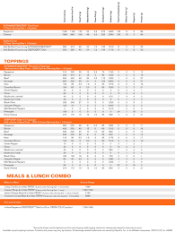 Little Caesars Calorie Chart 46 Systematic Meat Nutrition Facts Chart