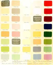 Sherwin Williams Color Chart Rockwell Kent Interior Decorator Cooper Hewitt