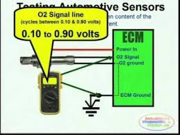 o2 sensor & wiring diagrams youtube Three Wire O2 Sensor Wiring at 01 Tracker 02 Sensor Wiring Diagram